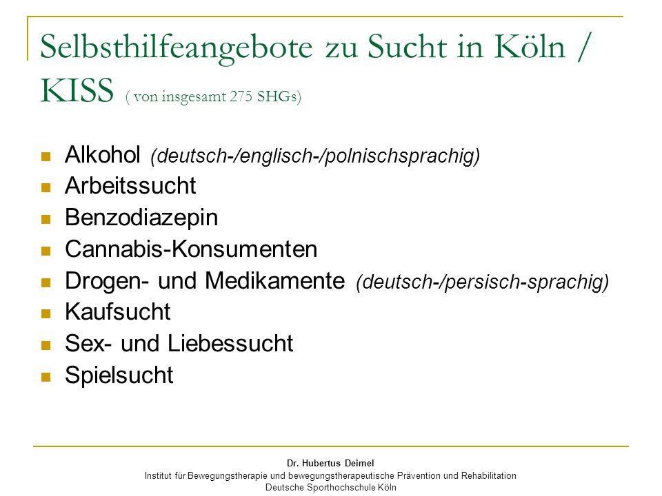 Selbsthilfeangebote zu Sucht in Köln / KISS ( von insgesamt 275 SHGs)