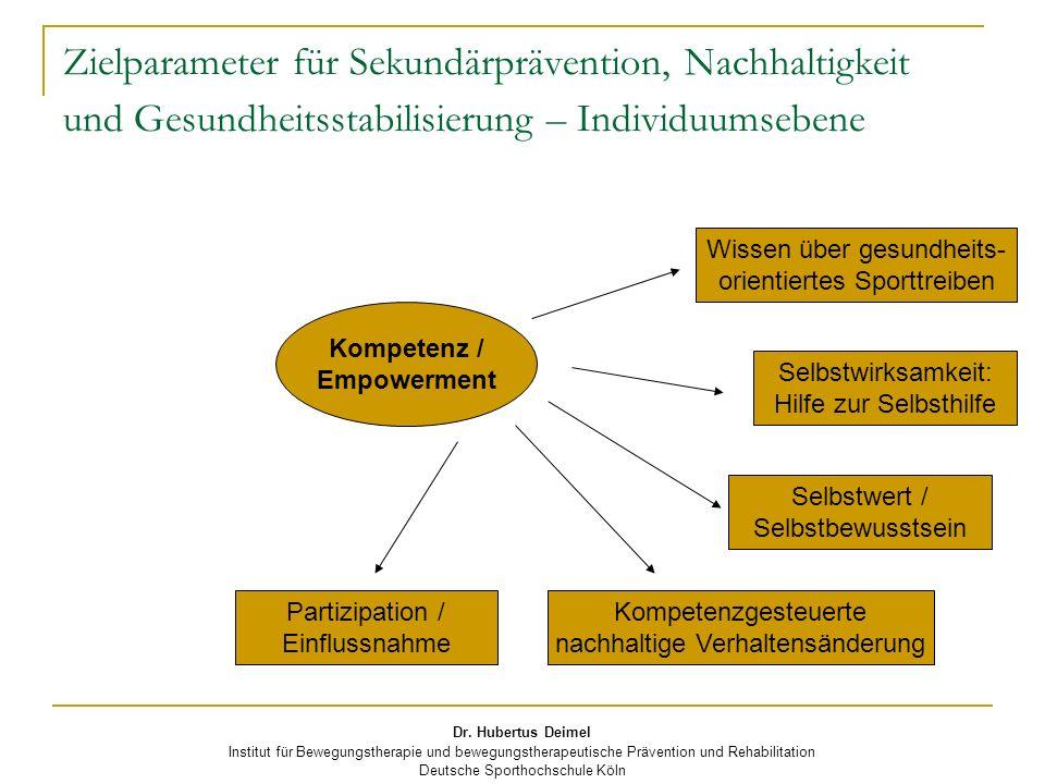 Zielparameter für Sekundärprävention, Nachhaltigkeit und Gesundheitsstabilisierung – Individuumsebene