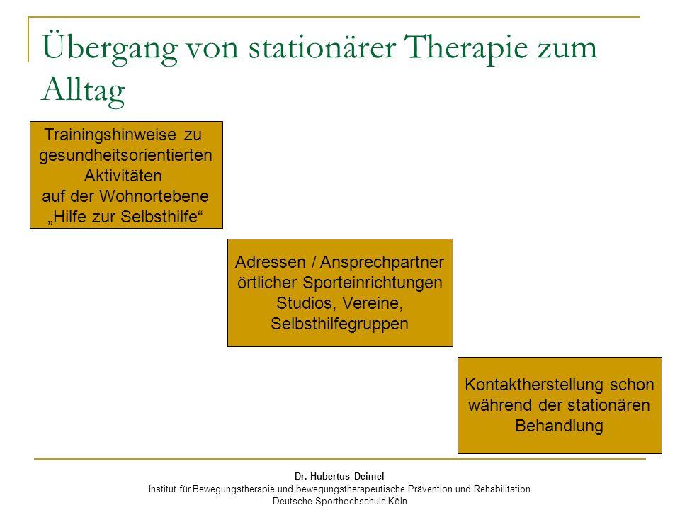 Übergang von stationärer Therapie zum Alltag