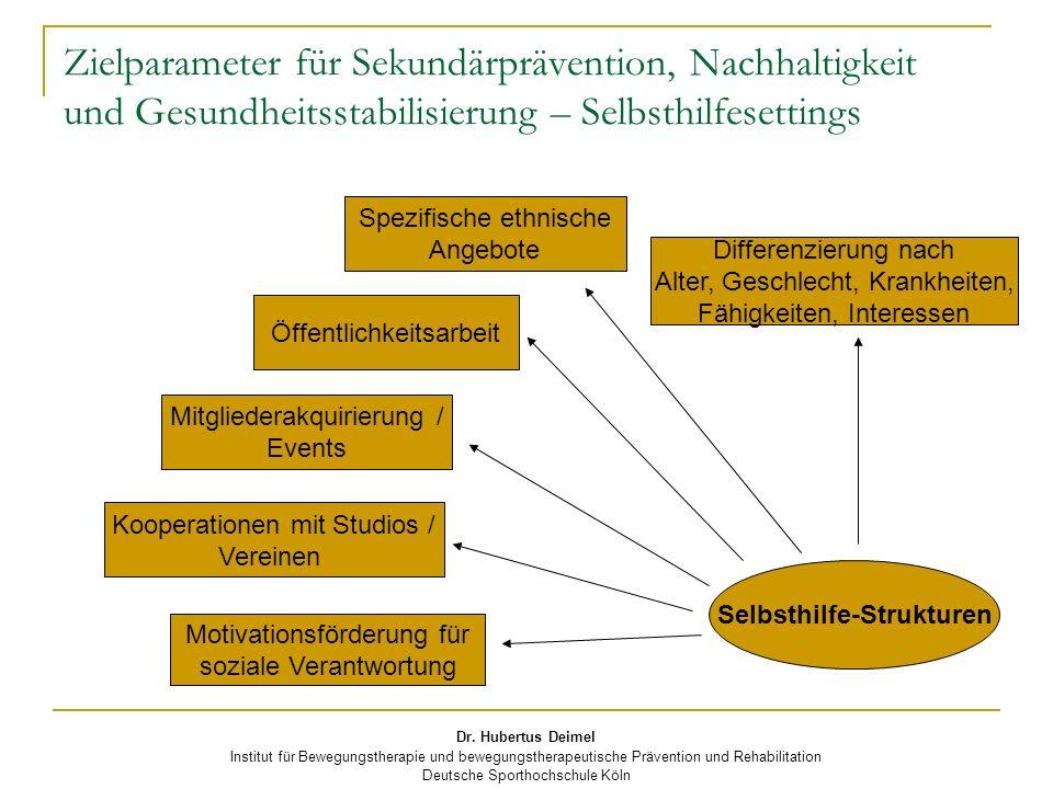 Selbsthilfe-Strukturen