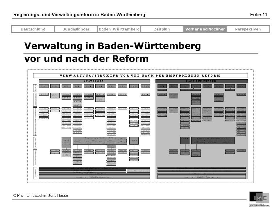 Verwaltung in Baden-Württemberg vor und nach der Reform