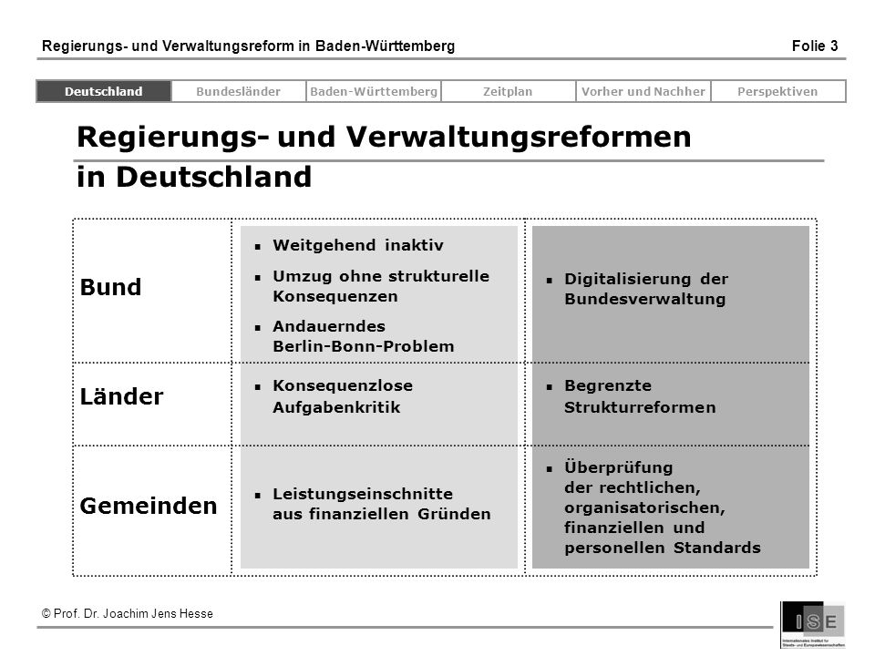 Regierungs- und Verwaltungsreformen in Deutschland