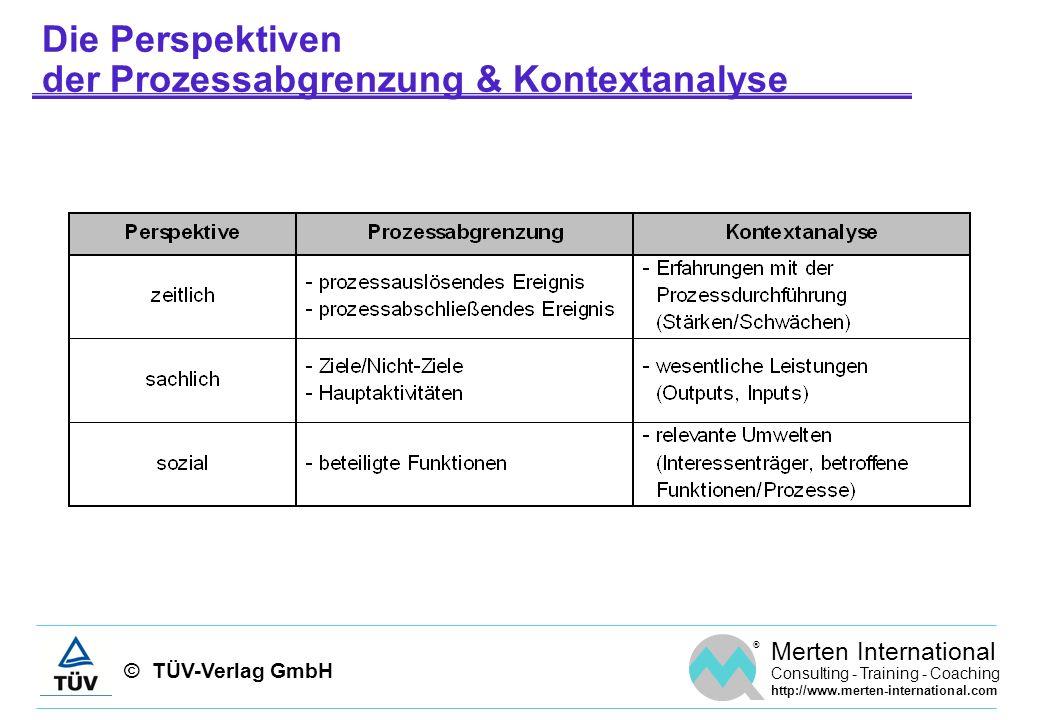Die Perspektiven der Prozessabgrenzung & Kontextanalyse
