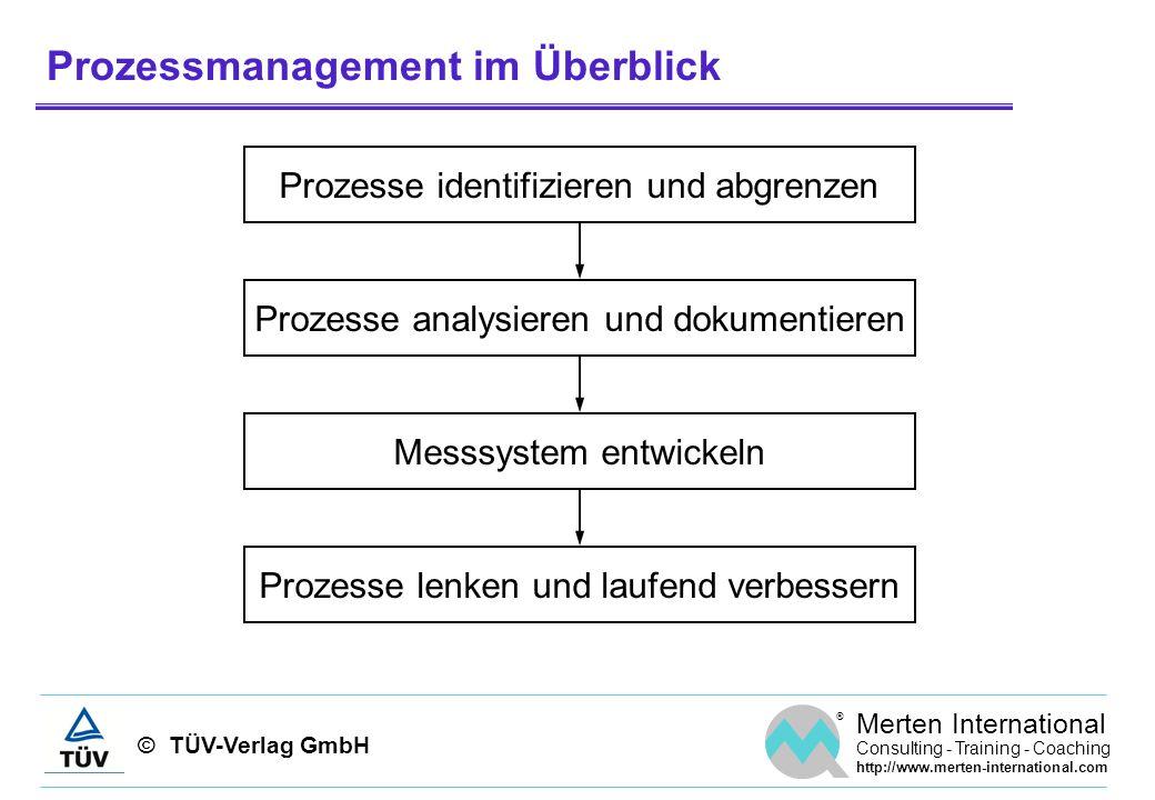 Prozessmanagement im Überblick