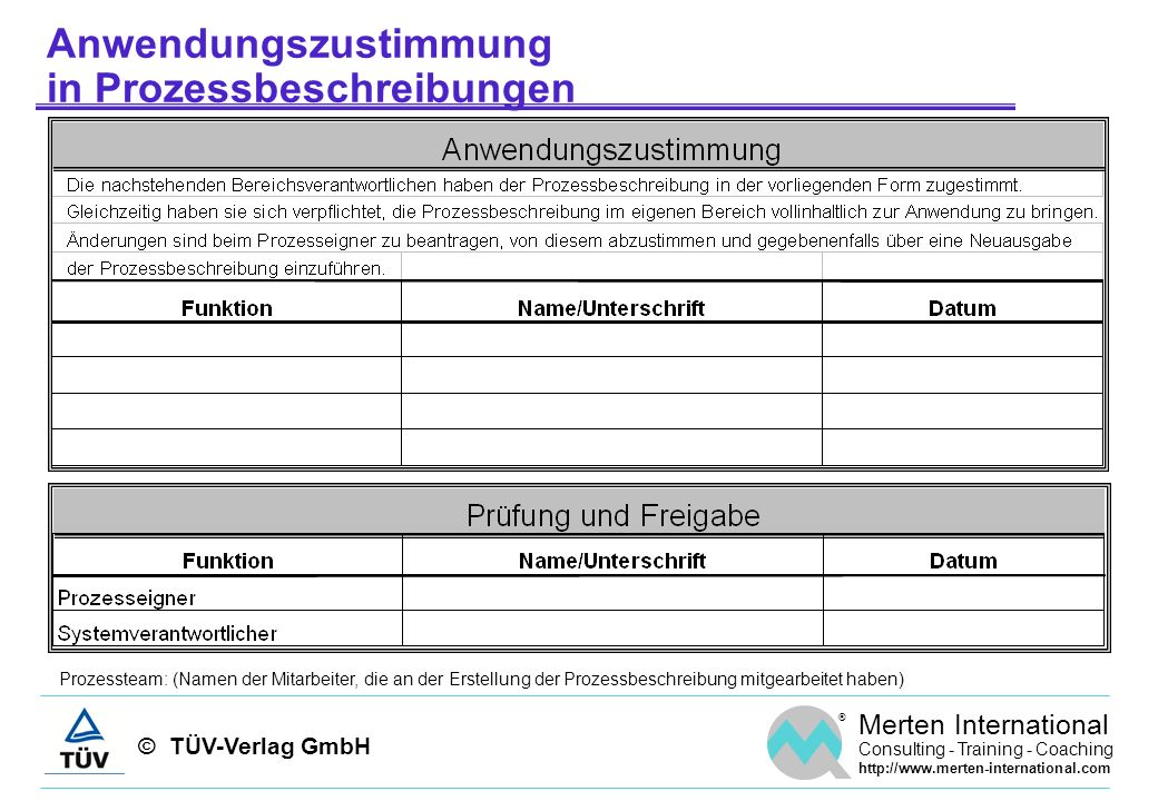 Anwendungszustimmung in Prozessbeschreibungen