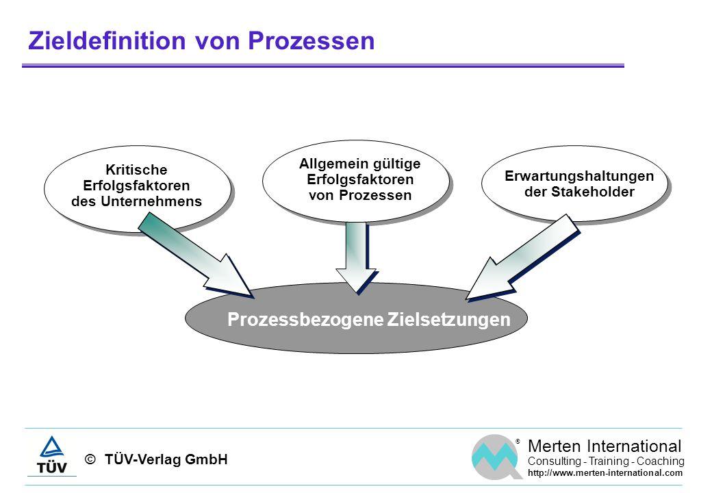 Zieldefinition von Prozessen