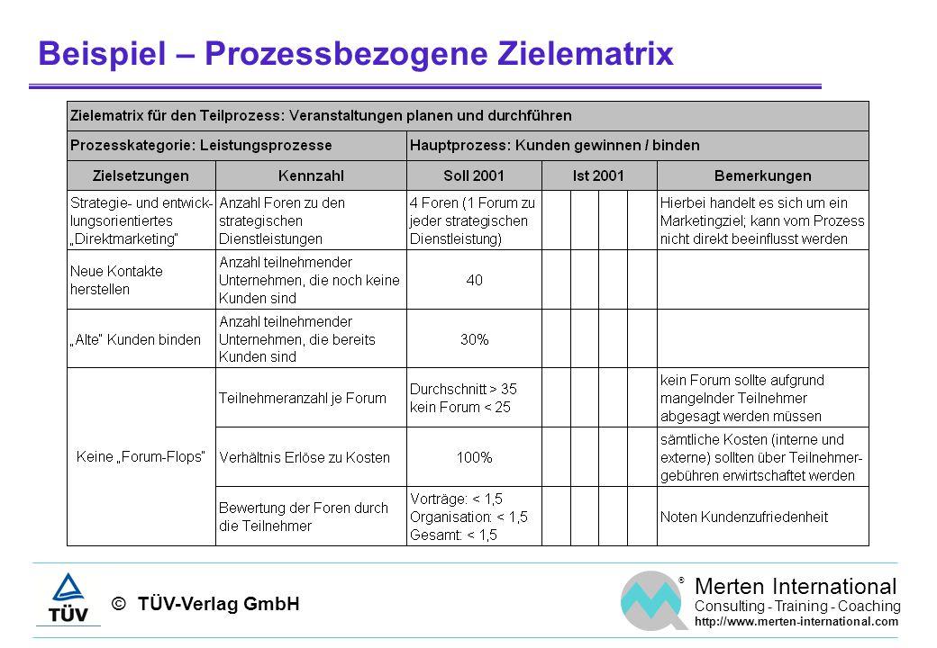 Beispiel – Prozessbezogene Zielematrix