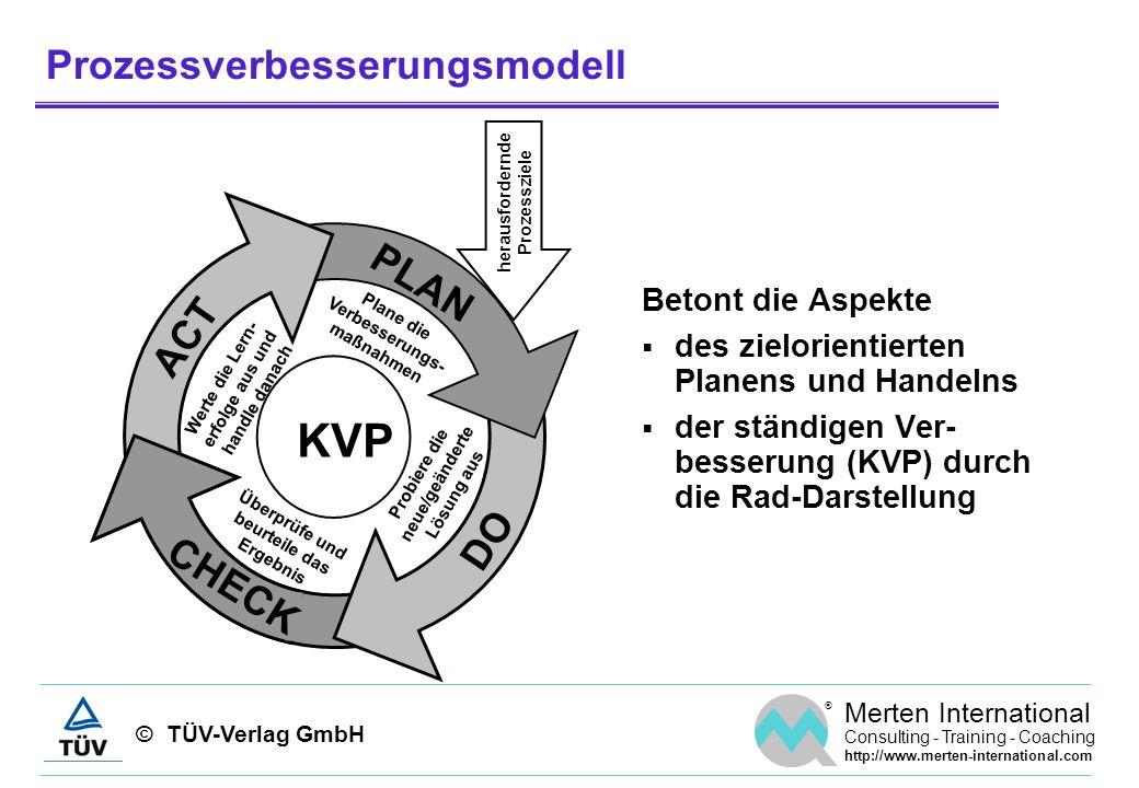 Prozessverbesserungsmodell
