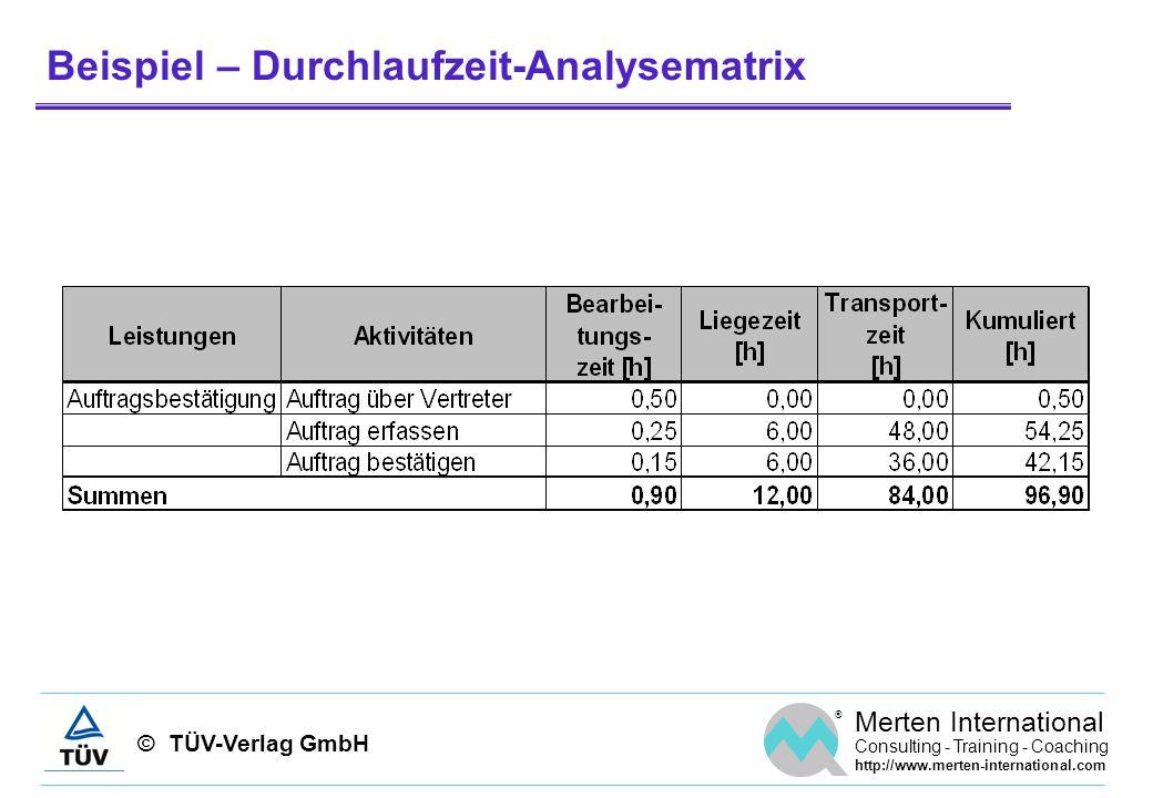 Beispiel – Durchlaufzeit-Analysematrix