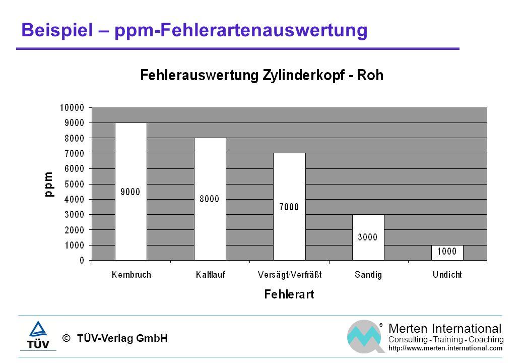 Beispiel – ppm-Fehlerartenauswertung