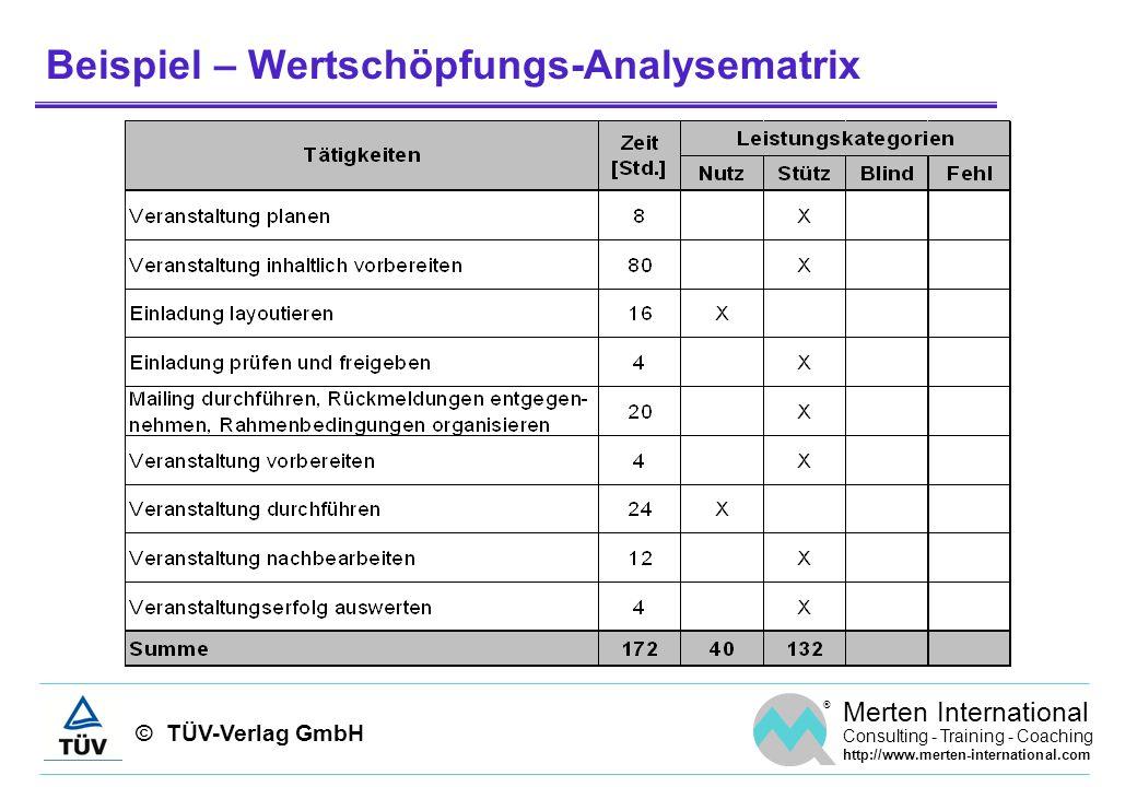 Beispiel – Wertschöpfungs-Analysematrix