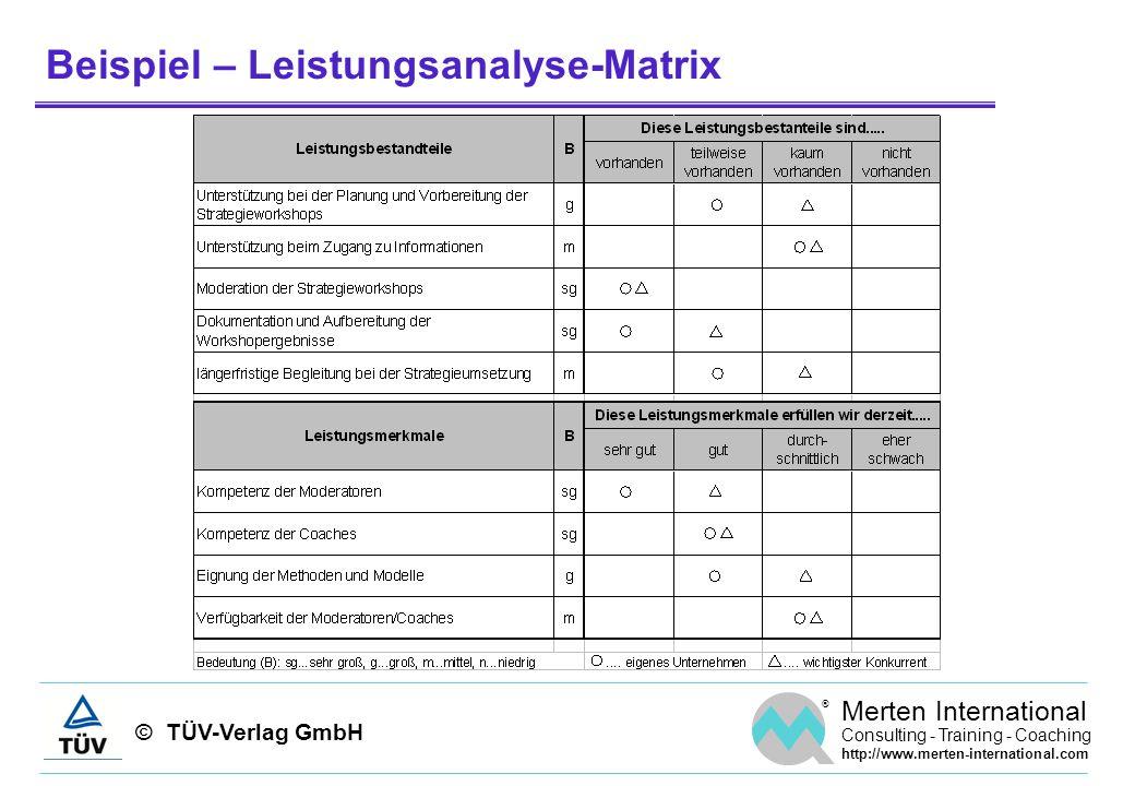 Beispiel – Leistungsanalyse-Matrix