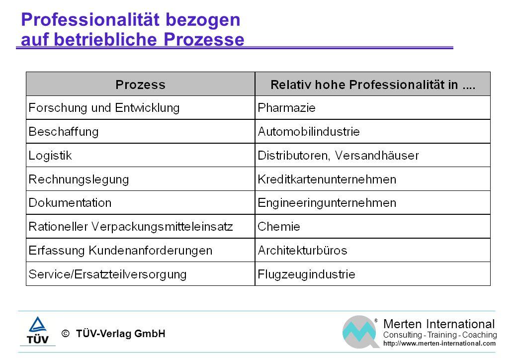 Professionalität bezogen auf betriebliche Prozesse