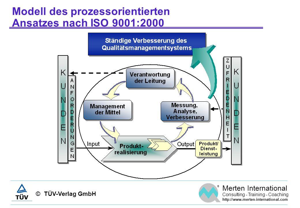 Modell des prozessorientierten Ansatzes nach ISO 9001:2000