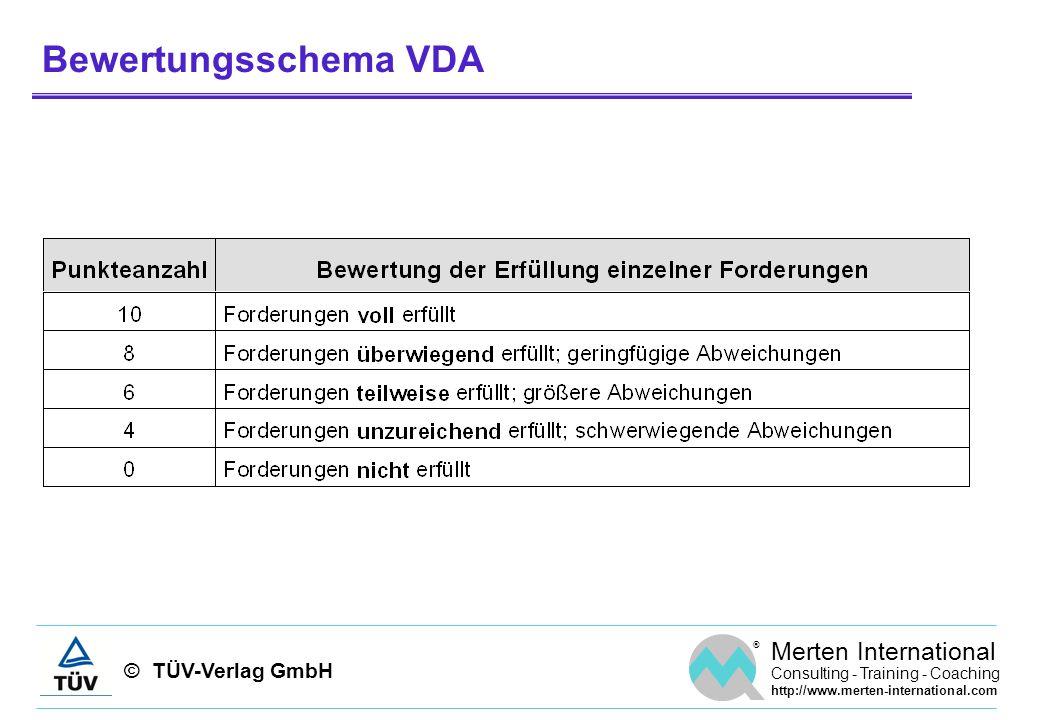 Bewertungsschema VDA