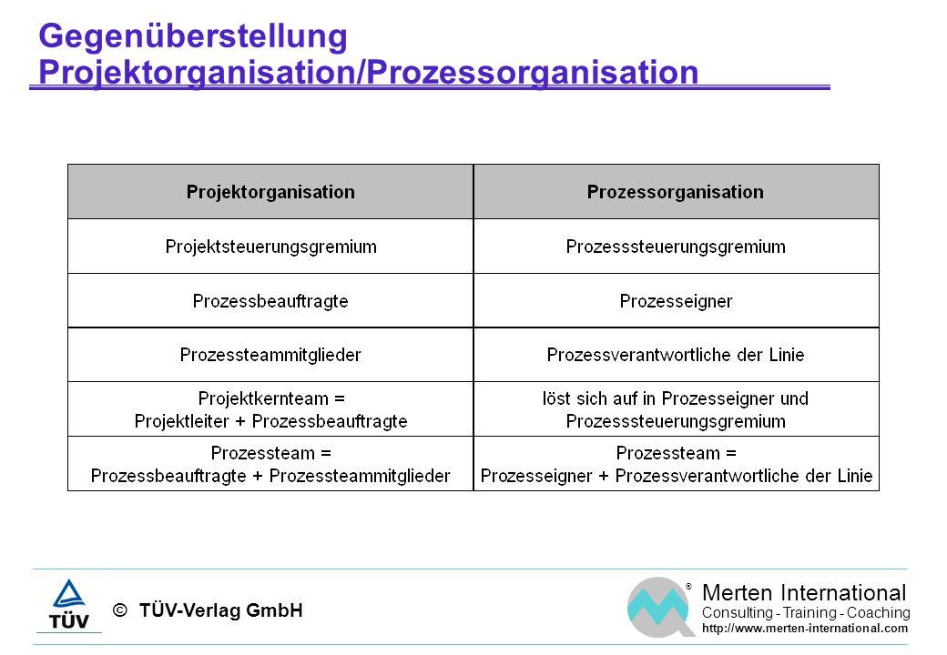 Gegenüberstellung Projektorganisation/Prozessorganisation