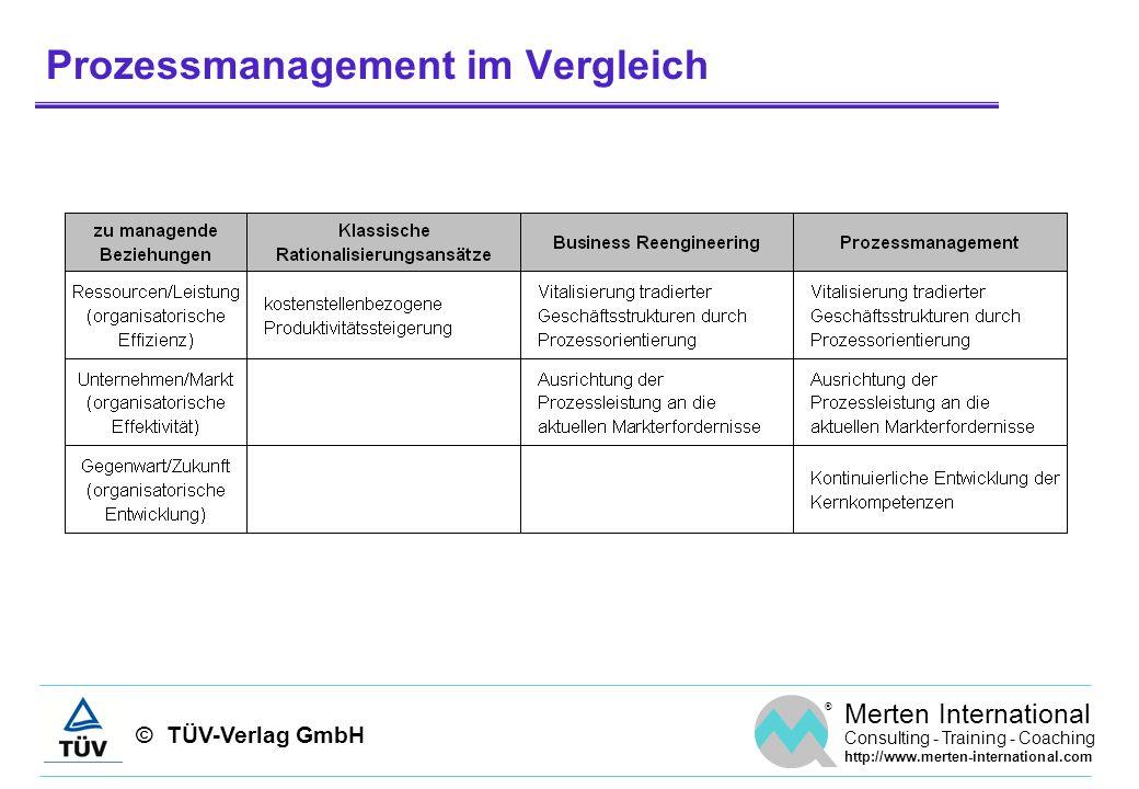 Prozessmanagement im Vergleich