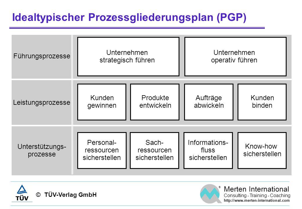 Idealtypischer Prozessgliederungsplan (PGP)