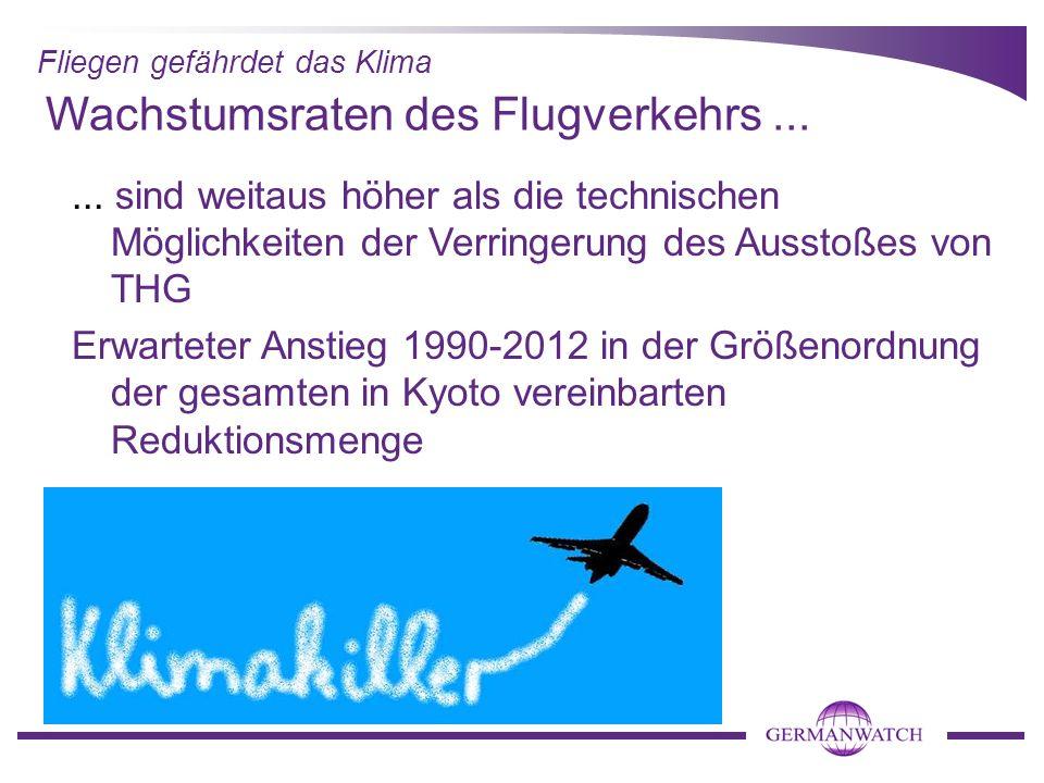 Wachstumsraten des Flugverkehrs ...