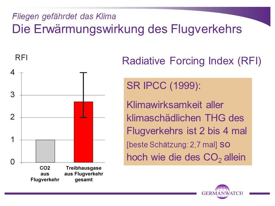 Die Erwärmungswirkung des Flugverkehrs