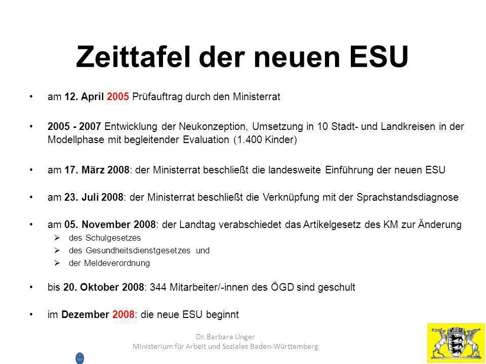 Zeittafel der neuen ESU