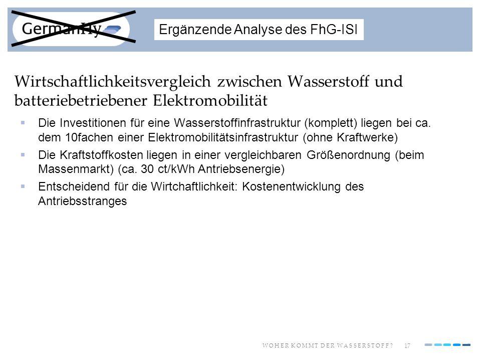 Ergänzende Analyse des FhG-ISI