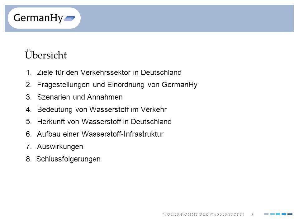 Übersicht 1. Ziele für den Verkehrssektor in Deutschland