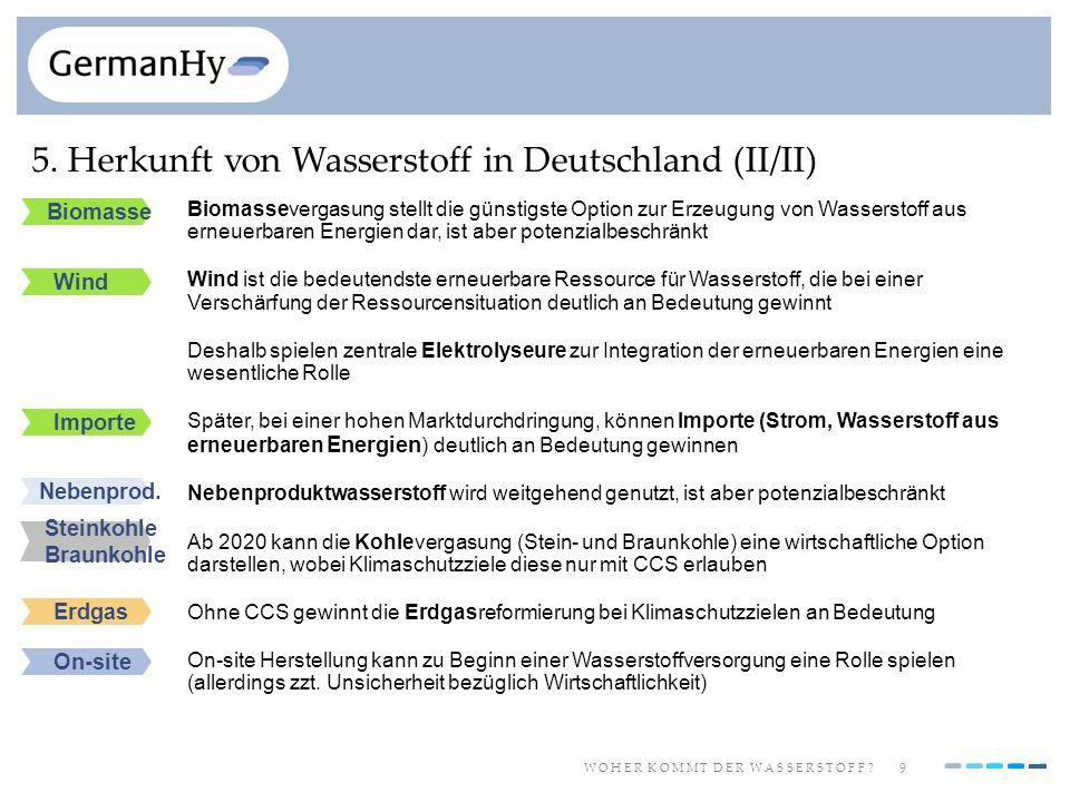 5. Herkunft von Wasserstoff in Deutschland (II/II)