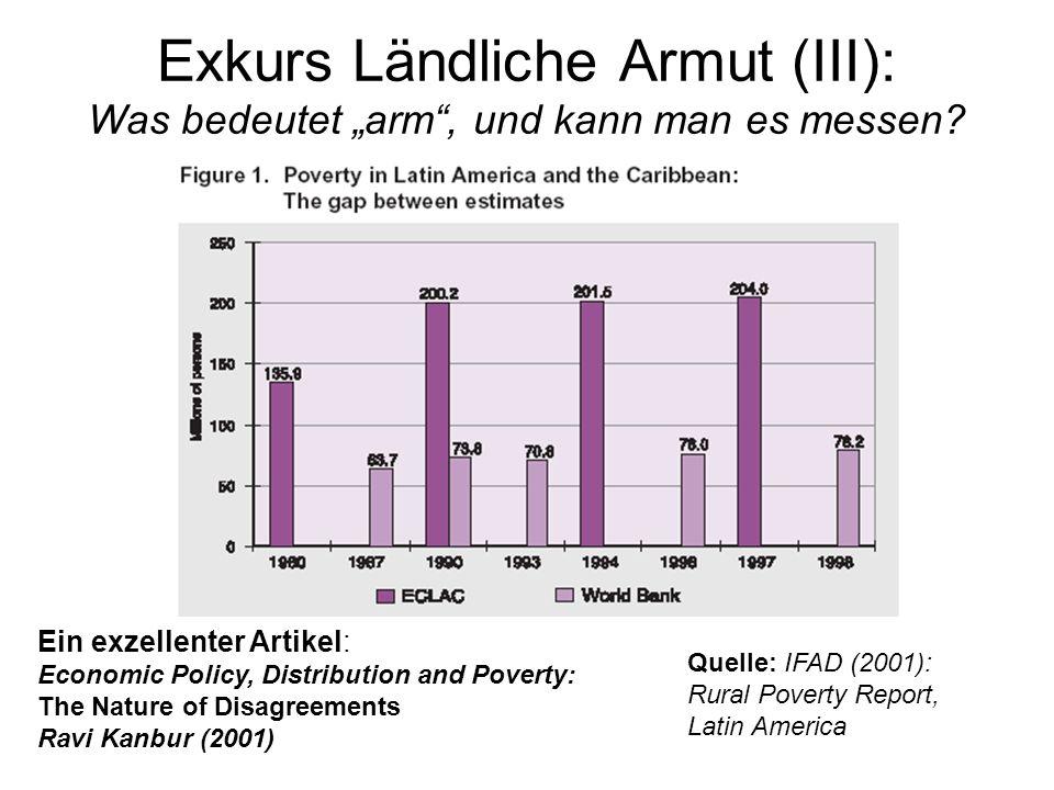 """Exkurs Ländliche Armut (III): Was bedeutet """"arm , und kann man es messen"""