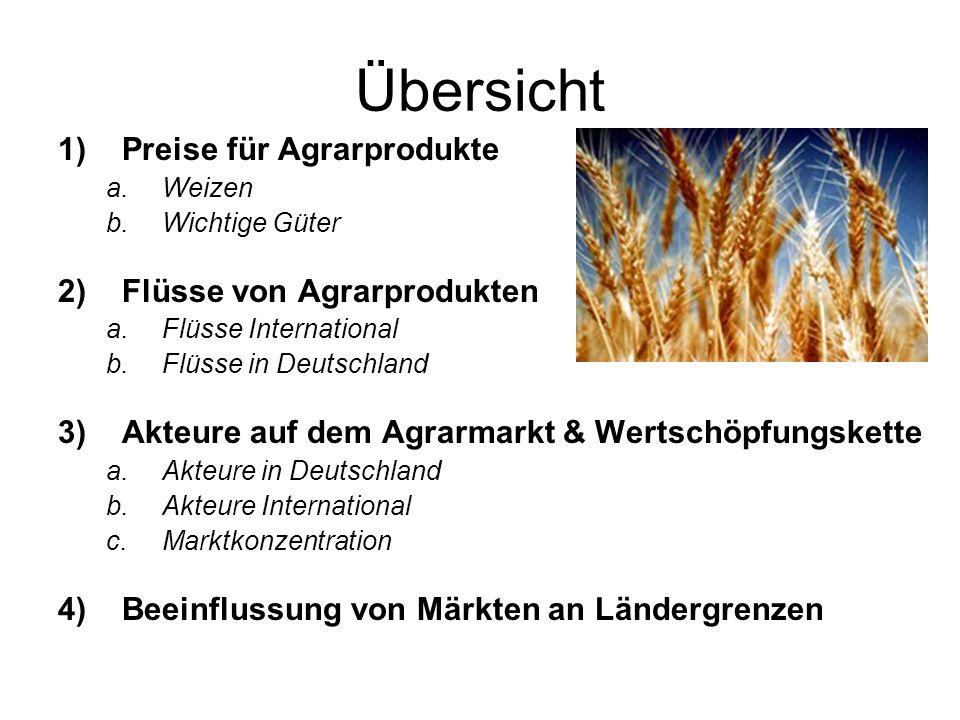 Übersicht Preise für Agrarprodukte Flüsse von Agrarprodukten