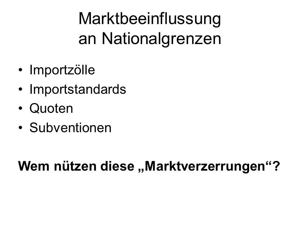Marktbeeinflussung an Nationalgrenzen