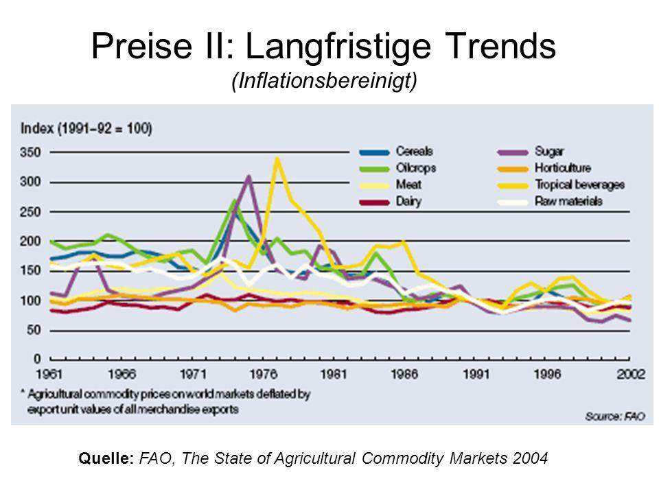 Preise II: Langfristige Trends (Inflationsbereinigt)