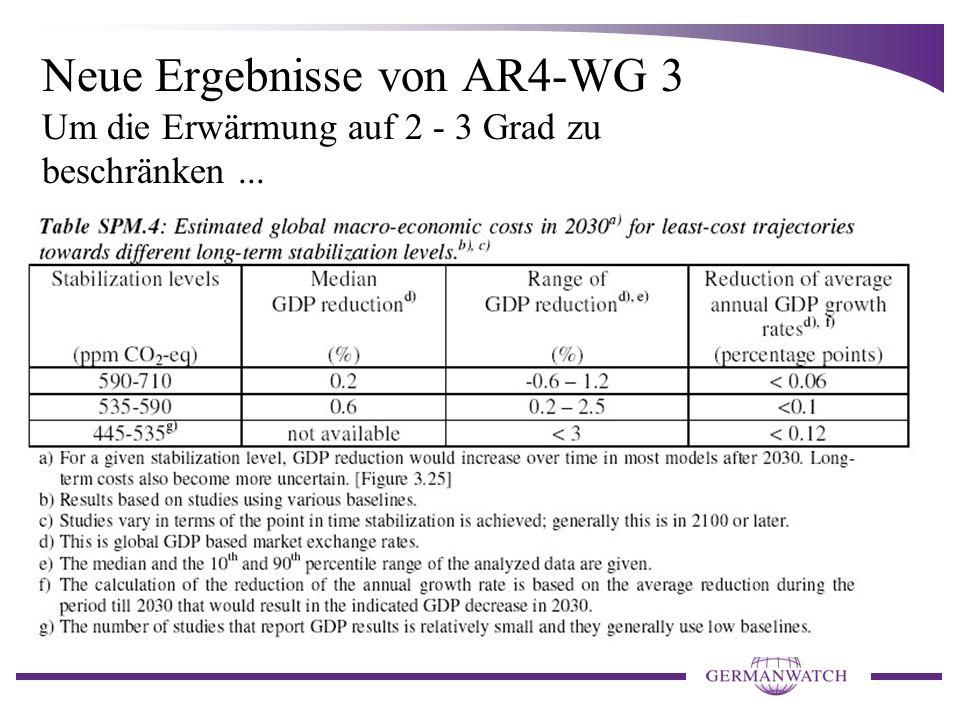 Neue Ergebnisse von AR4-WG 3 Um die Erwärmung auf 2 - 3 Grad zu beschränken ...