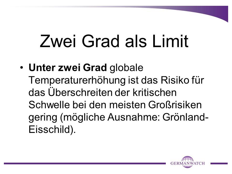 Zwei Grad als Limit