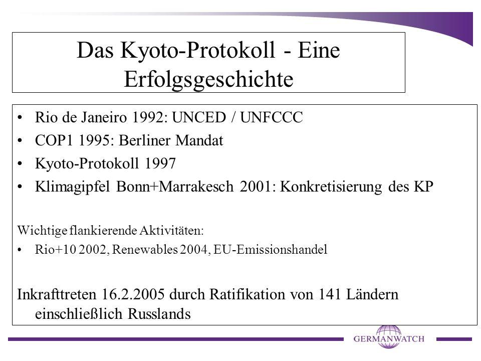 Das Kyoto-Protokoll - Eine Erfolgsgeschichte