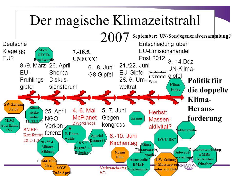 Der magische Klimazeitstrahl 2007