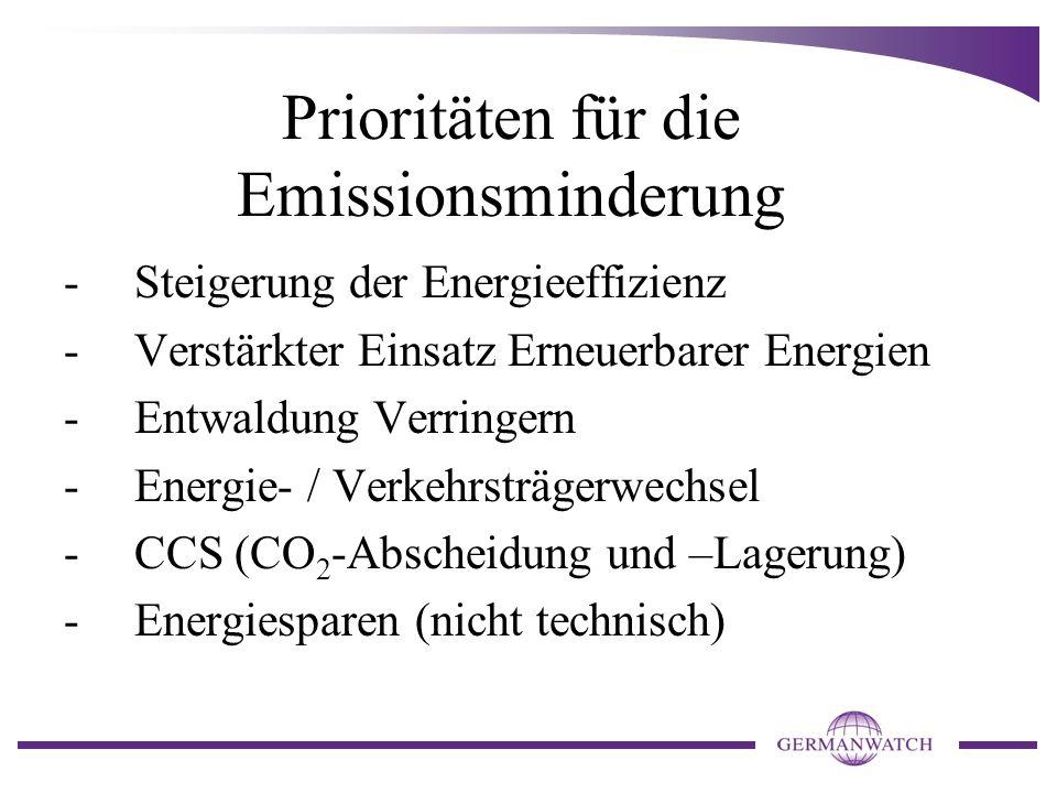 Prioritäten für die Emissionsminderung