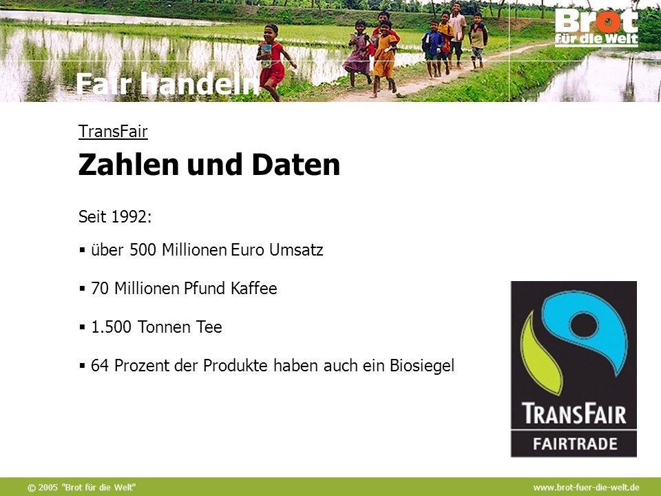 TransFair Zahlen und Daten