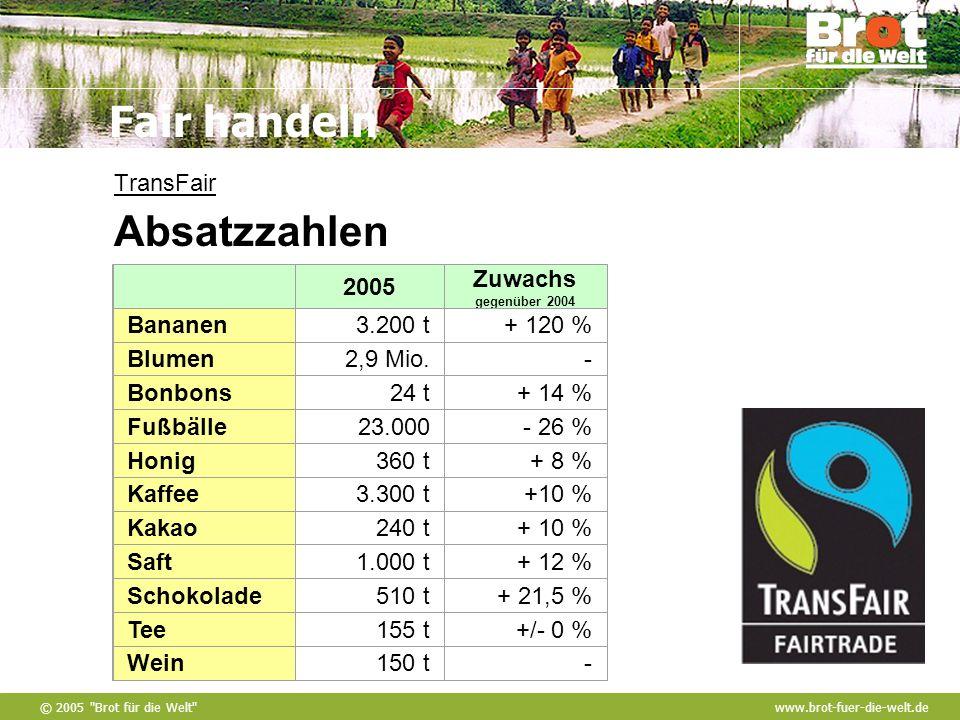 TransFair Absatzzahlen