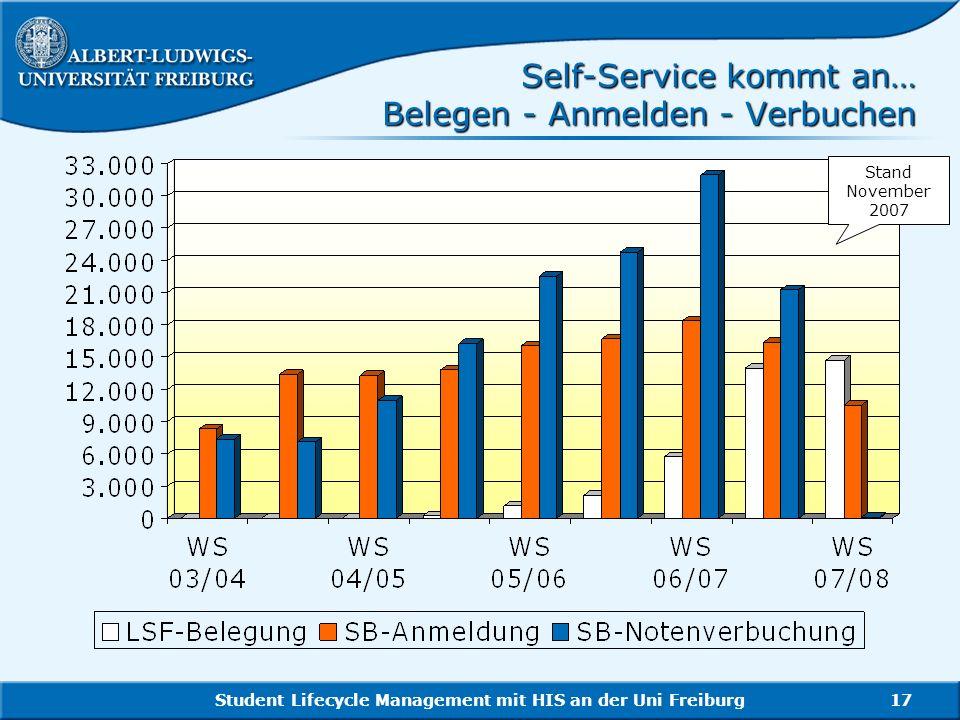 Self-Service kommt an… Belegen - Anmelden - Verbuchen