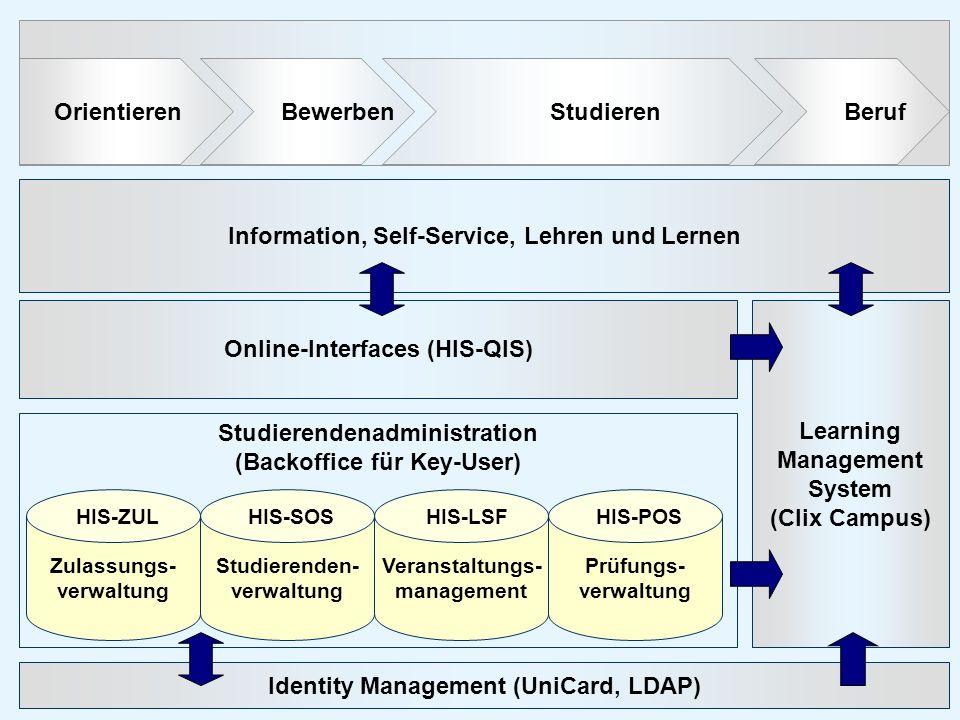 Information, Self-Service, Lehren und Lernen