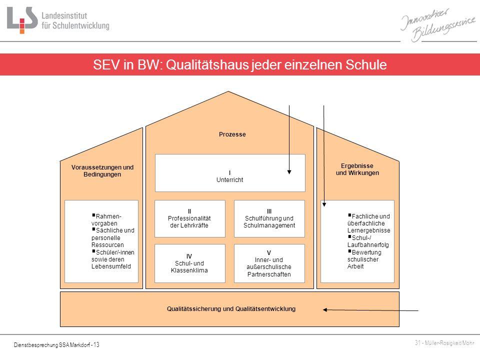 SEV in BW: Qualitätshaus jeder einzelnen Schule