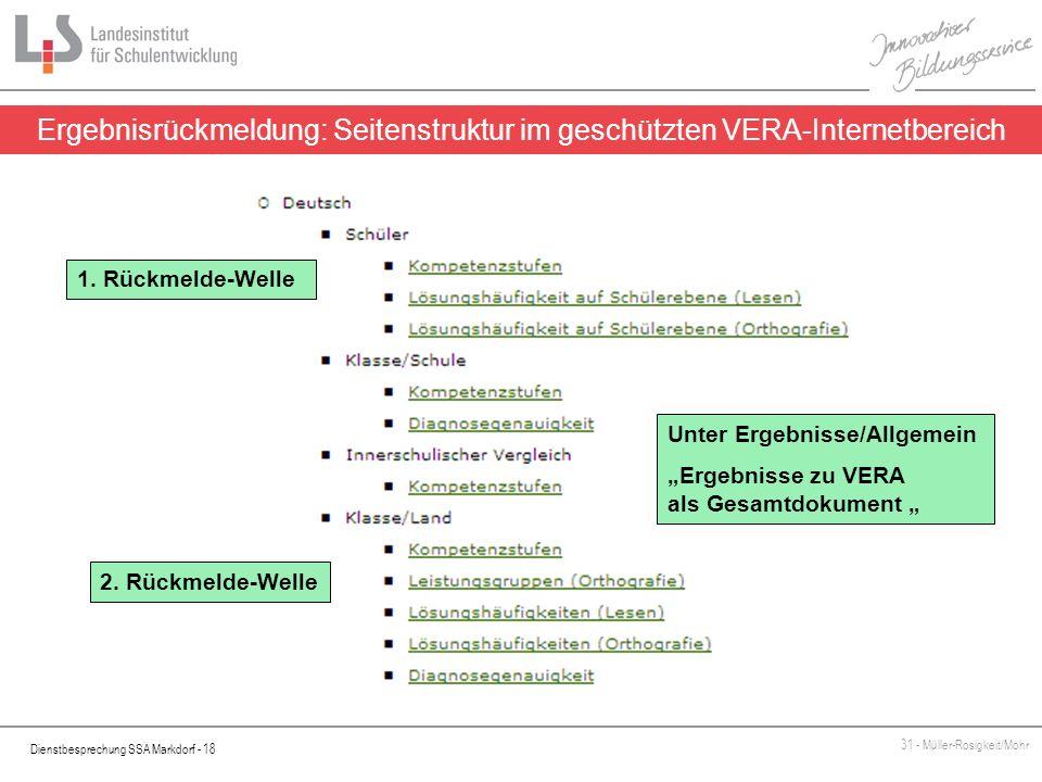 Ergebnisrückmeldung: Seitenstruktur im geschützten VERA-Internetbereich