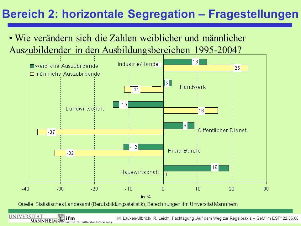 Bereich 2: horizontale Segregation – Fragestellungen