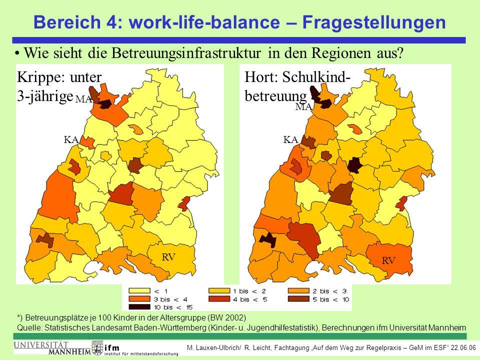 Bereich 4: work-life-balance – Fragestellungen