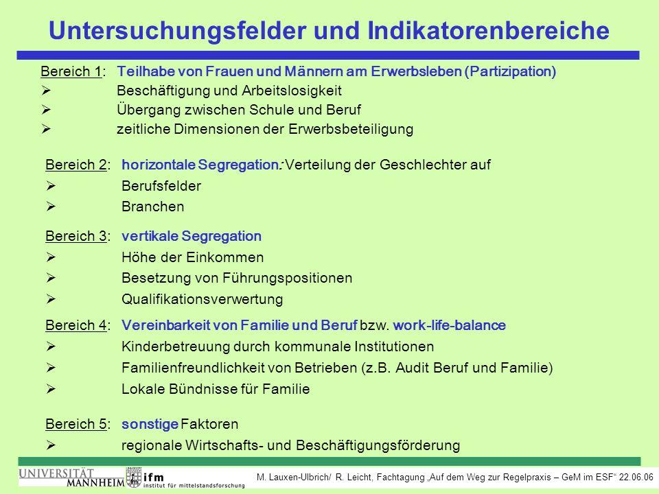 Untersuchungsfelder und Indikatorenbereiche