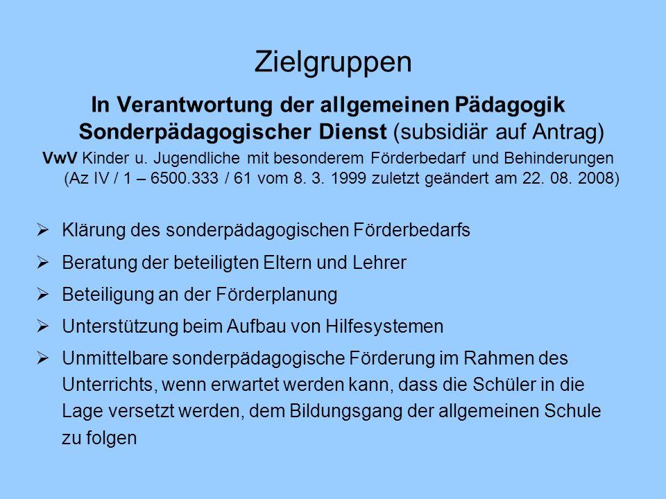 Zielgruppen In Verantwortung der allgemeinen Pädagogik Sonderpädagogischer Dienst (subsidiär auf Antrag)