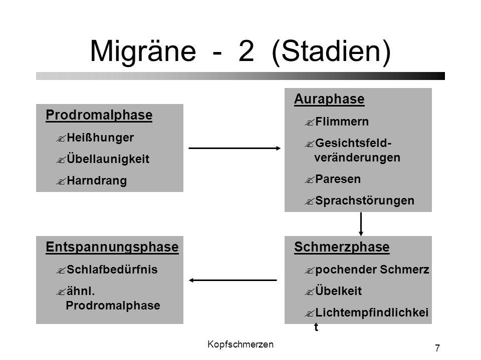 Migräne - 2 (Stadien) Auraphase Prodromalphase Entspannungsphase