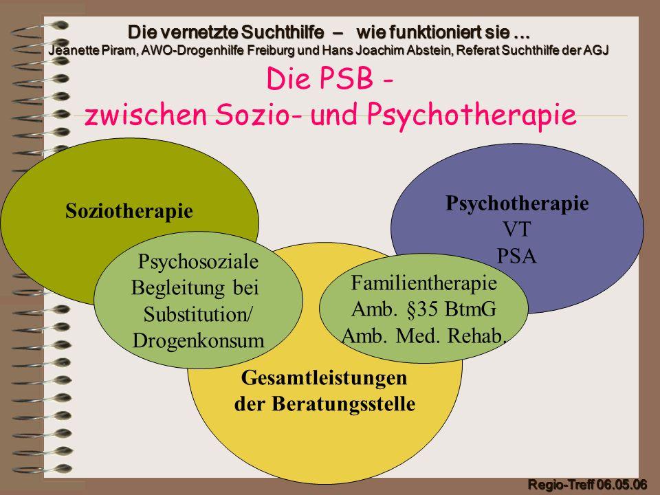 Die PSB - zwischen Sozio- und Psychotherapie