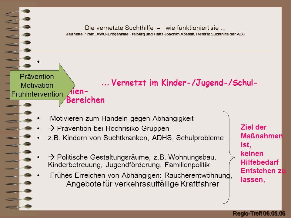 … Vernetzt im Kinder-/Jugend-/Schul-/Familien- Bereichen